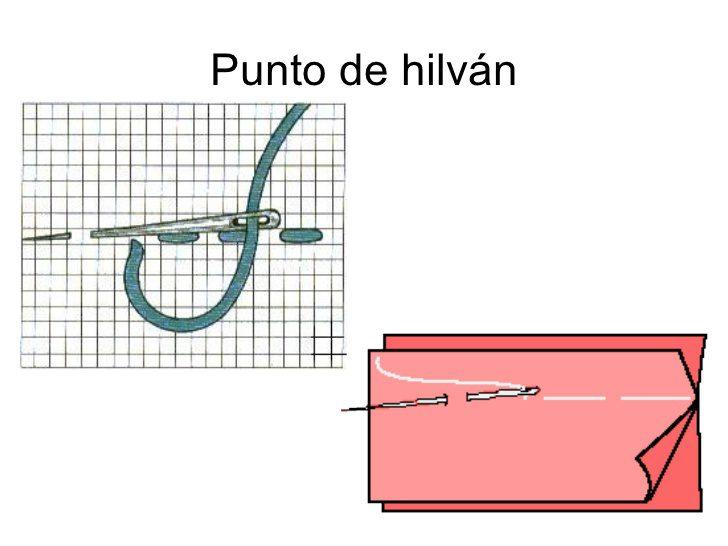 APRENDE COMO HACER PUNTADAS DE HILVAN DE MANERA PERFECTA