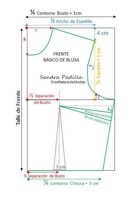 CURSO GRATIS DE COMO TRAZAR PATRON BASE DE ESPALDA