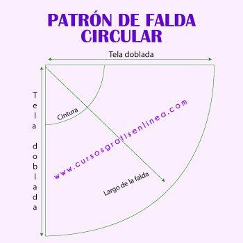 APRENDE A COMO TRAZAR PATRON DE FALDA CIRCULAR